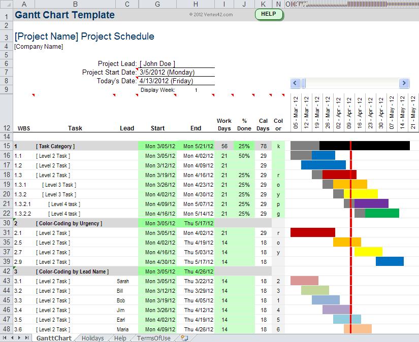 Gantt Chart Ecosia