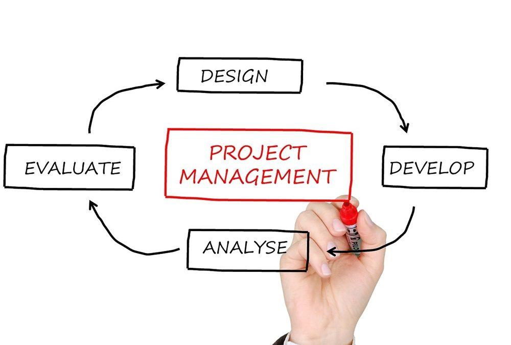 Qual o melhor software para gerenciamento de projetos complexos?
