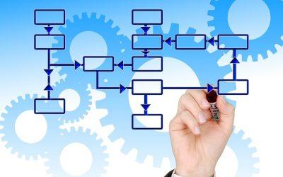 Asana: como funciona o software de gerenciamento de tarefas