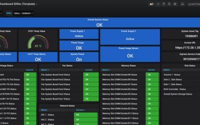 Monitoramento de TI: como esse processo pode melhorar os resultados da empresa?
